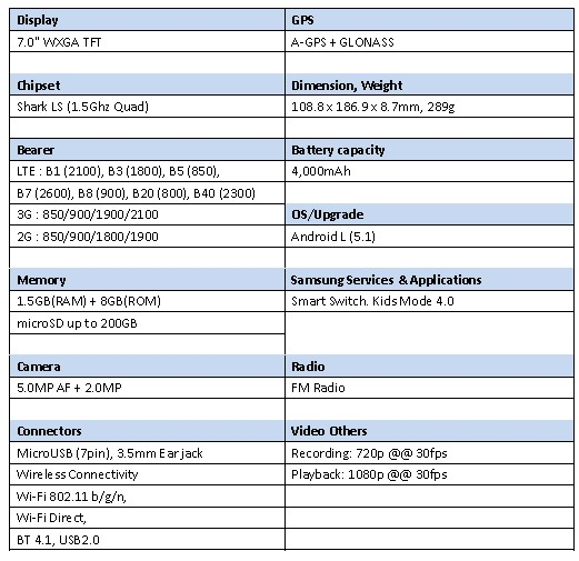Spesifikasi Lengkap
